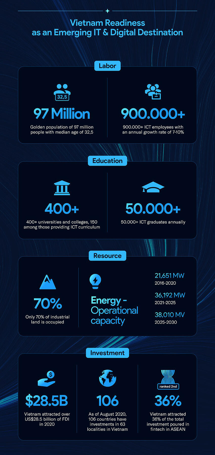 WEF Infographic part 2.2_compressed