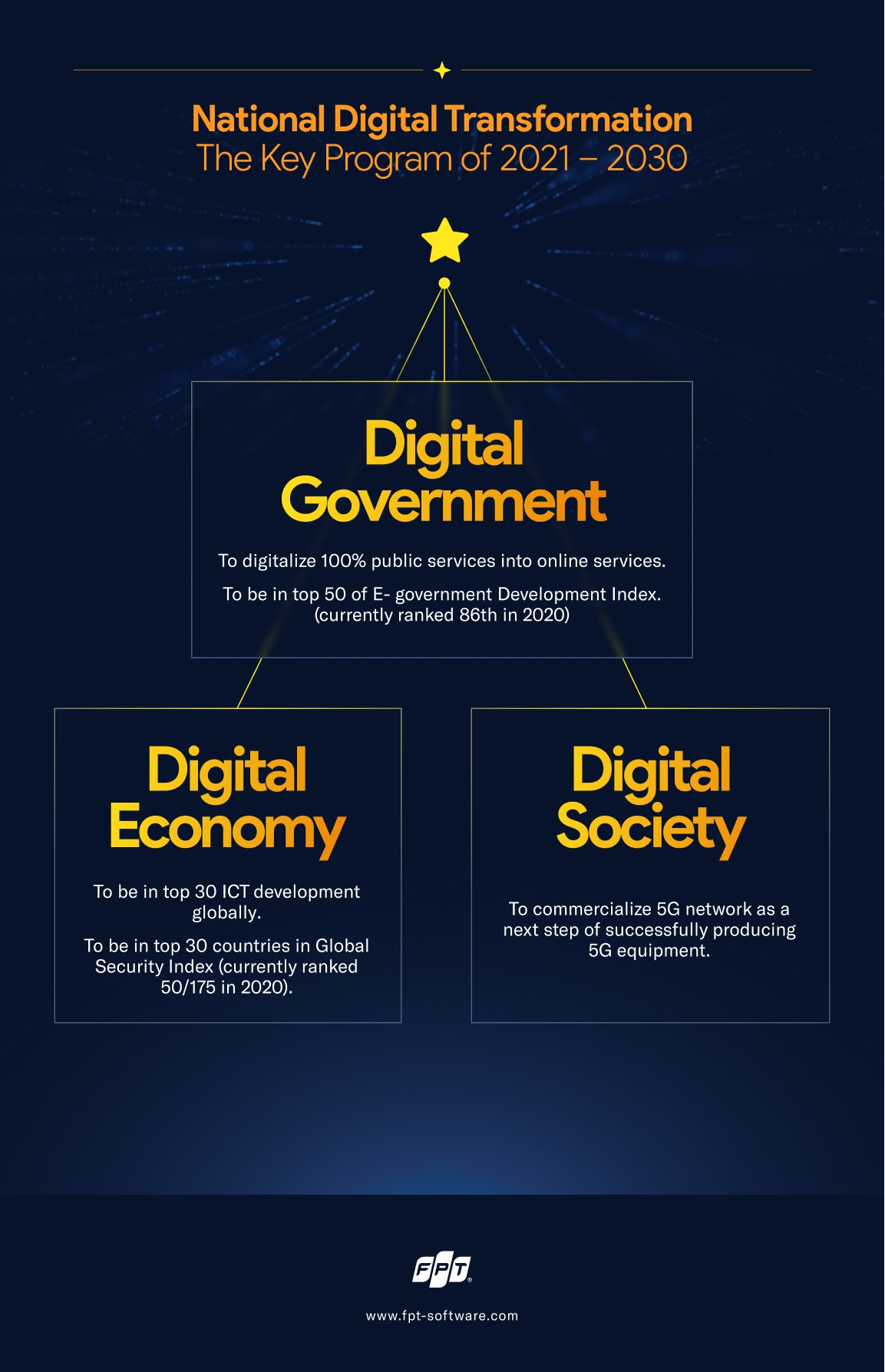 WEF Infographic part 3_compressed